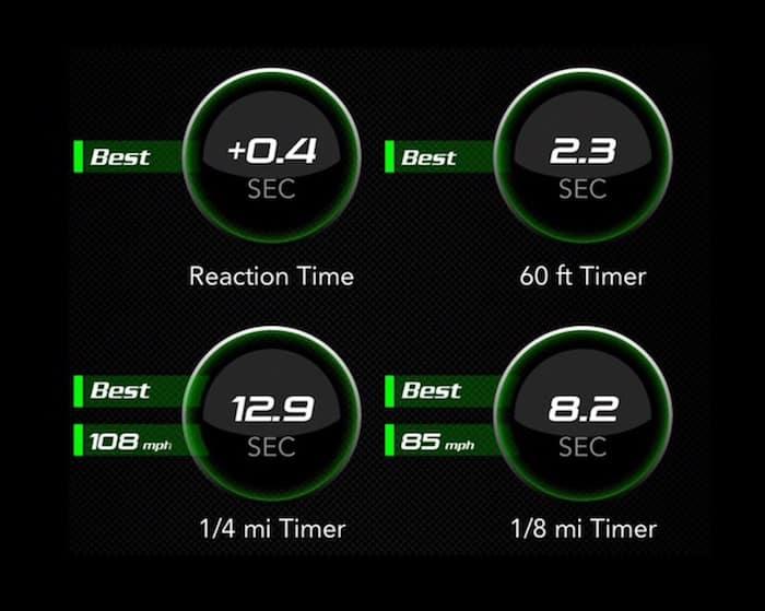 2021 RAM 1500 TRX customizable dashboard