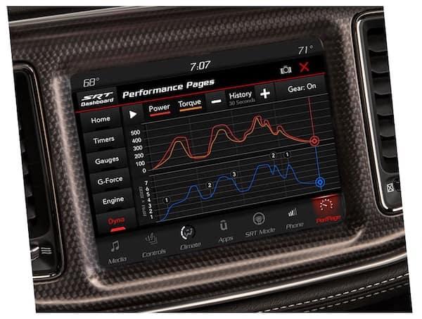 2021 Dodge Challenger dynamometer gauge