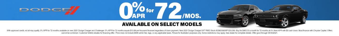 CLGO-June 2021-Finance Offer SRP Banner