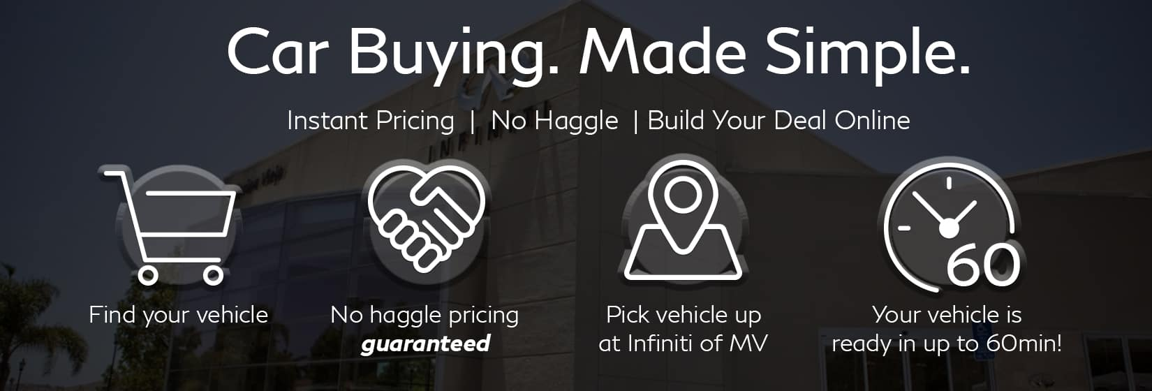 INFINITI of Mission Viejo is Home of the No Haggle!
