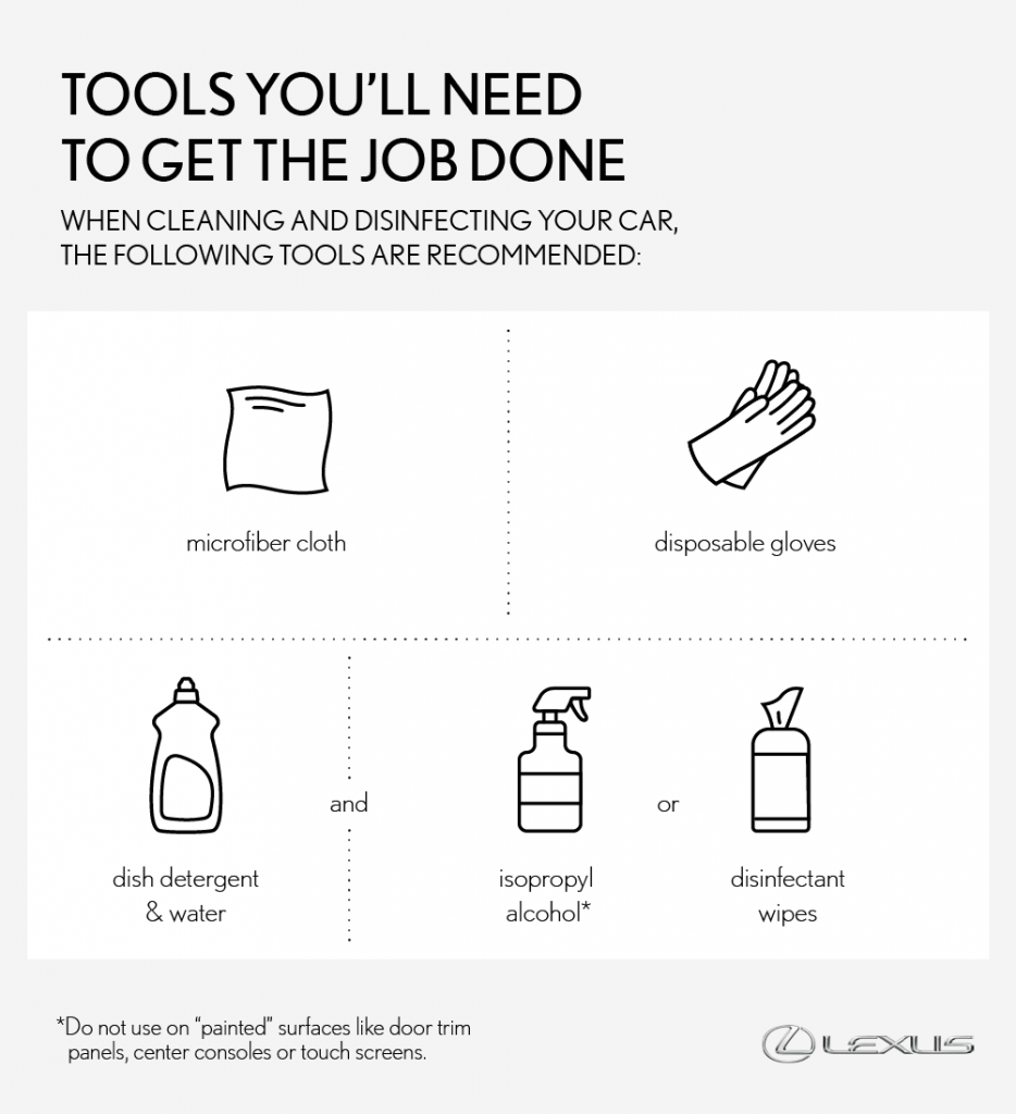 Tools You Need to Disinfect a Car