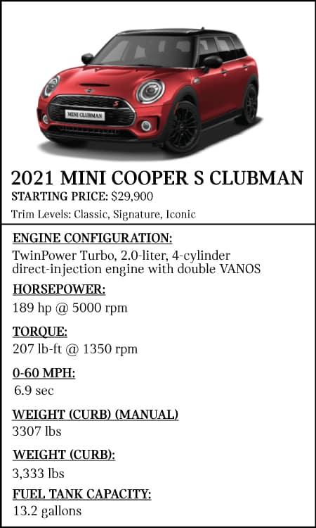 Mini Cooper Comparison