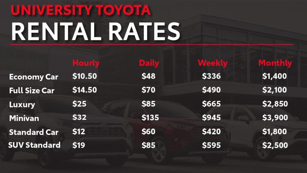 Rental Vehicle Rates